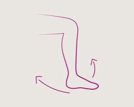 Pėdos ar pėdos ir kojos sukimo pratimų, atliekamų siekiant išvengti trombozės, piktograma